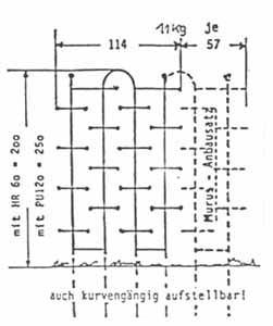 Pflanzenwand MURUS | Skizze